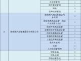"""百万年薪求贤才 海南会展业打响""""人才争夺战"""""""