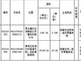 土拍回温?十余家房开争抢凤岭南55亩商住地,中铁胜出!