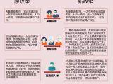 杭州新版落户政策!夫妻、父母等如何投靠?细则来了!