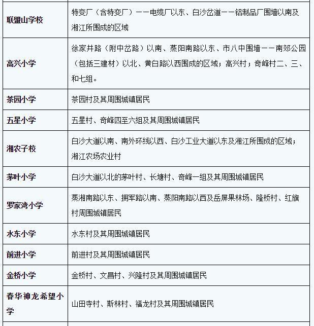 衡阳市四小学v小学指南小学入学分区划片城区北京东路红太阳新生图片