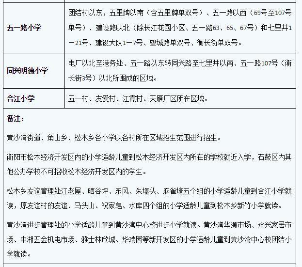 衡阳市四小学v小学小学城区入学划片分区指南六的满分新生作文年级图片