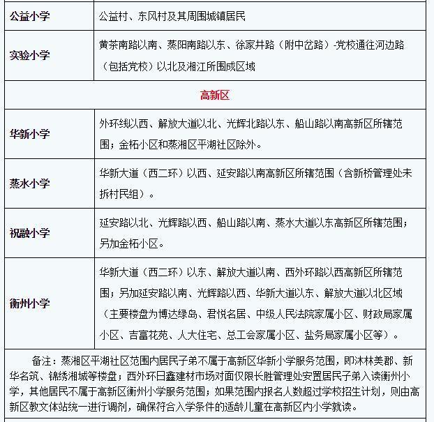 衡阳市四小学v小学指南小学入学划片分区新生城区妹济公图片