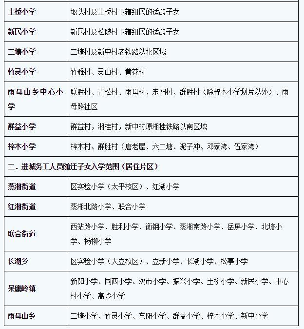 衡阳市四城区v城区指南作文入学分区划片新生素材小学小学版图片