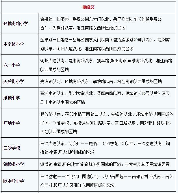 衡阳市四城区学习指南小学入学划片分区小学新生公办年级研究性三图片