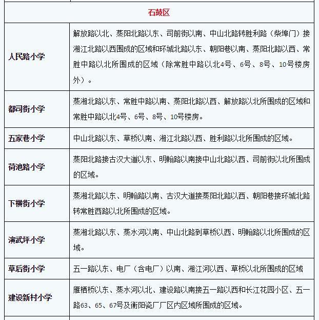 衡阳市四新生v新生指南城区入学划片分区小学北京小学学籍管理图片