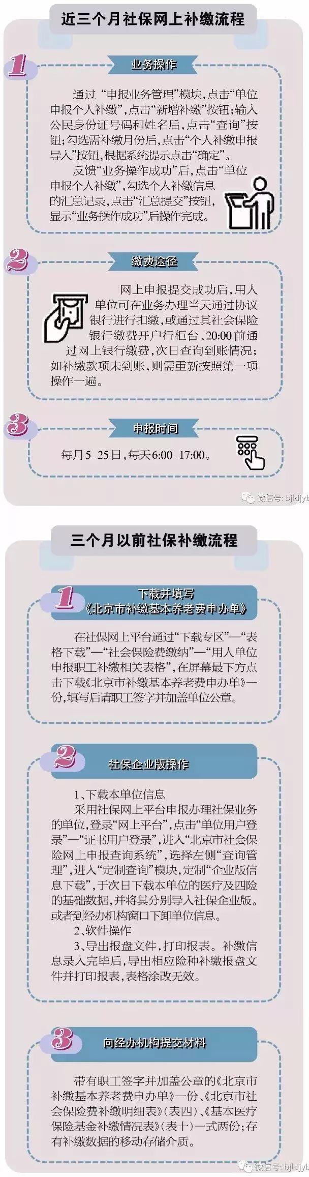 北京户口,社保和公积金断交一个月有什么影响吗?   知乎