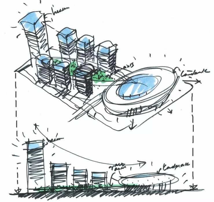 上海怡丰城及丰树商业城设计手绘图,图片来源aedas