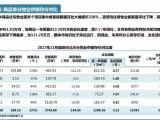 昆11月住宅同比上涨近4千/㎡ 这些盘仅6千起
