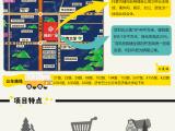 济南大学旁 总价25万精装托管公寓了解下?