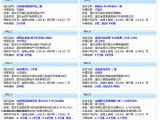 中秋小长假重庆主城33项目获预售证 多项目推新盘