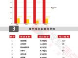 上周楼市:南宁新增备案住宅1033套 华润置地广场获预售住宅