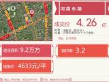 长风几千里三度玉门关 中天房产4.26亿竞得乌市河南东路地块
