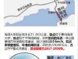 惠州海湾大桥建成,周边哪些房价又要涨了?