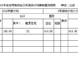 【重磅】一大波最新土地供应计划来袭,关系芜湖每个购房人!