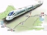 好消息!南三龙铁路争取10月底开通运营