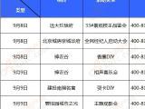 活动预告|金九的第一个周末到了,亳州楼市都有哪些精彩活动呢???