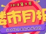 """楼市月报 """"金九""""变""""囧九"""",9月成交量再跌,宿迁楼市或已降温!"""