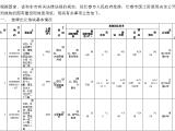土拍预告:4月26日经开两宗住宅用地挂牌出让