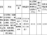 【土拍】钦州市天骄投资有限公司成功竞得钦市PC2018-2地块 成交价339万元/亩