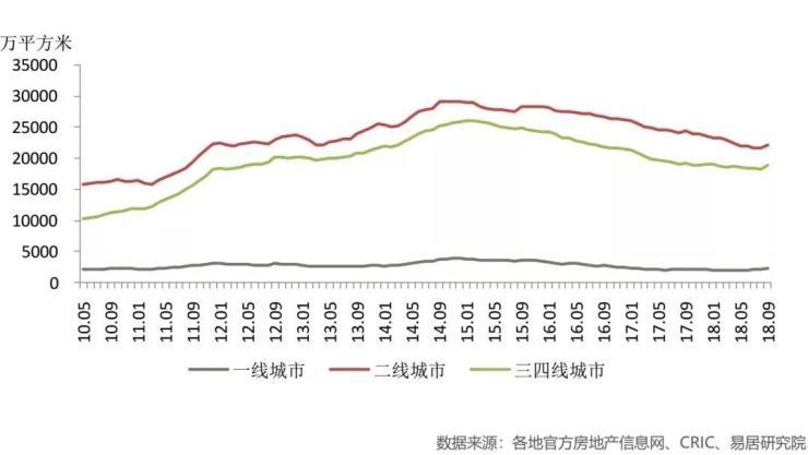 专家:目前国内房地产市场应该警惕两个现象