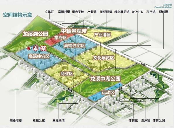 布局千亿大城,八大配套齐全!江悦城公园里,看见未来!