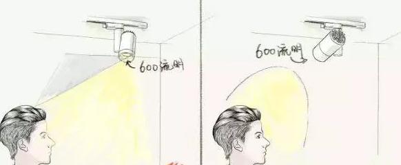富达平台登录网友们的射灯都是怎么用的---牛角监监理装修建材指南