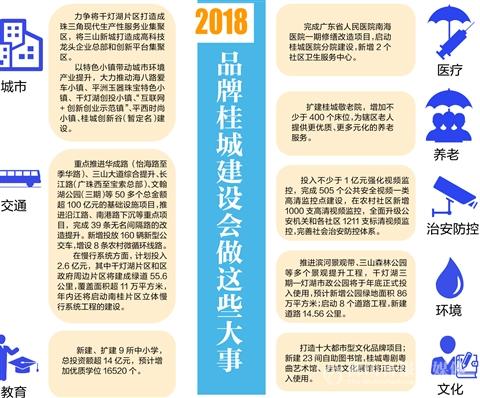 桂城:特色小镇建设持续推动城市升级