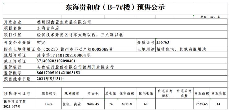 东海贵和府(B-7#楼)预售公示