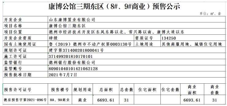 康博公馆三期东区(8#、9#商业)预售公示