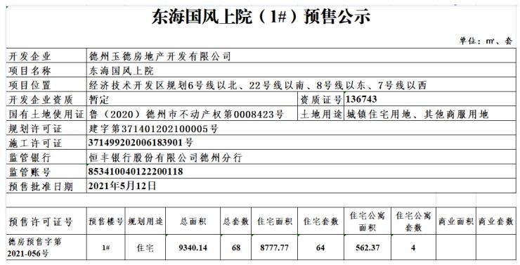东海国风上院(1#)预售公示