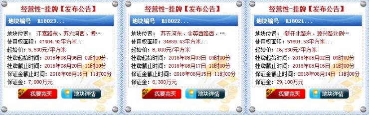 南通市14.4亿元再挂牌3宗纯住宅地块 8月出让
