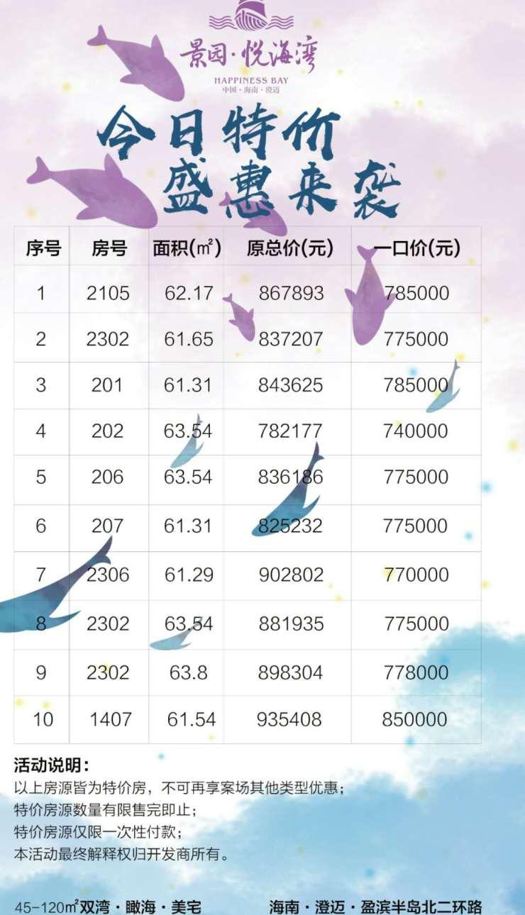 景园悦海 最新盛惠来袭74万