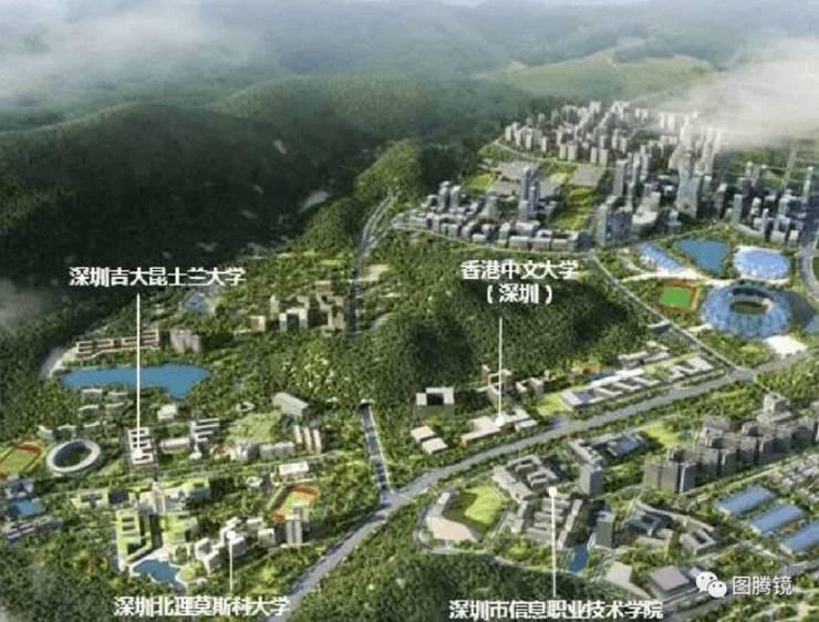 深圳国际大学城崛起:庞大的外溢需求下,这个公寓要火!