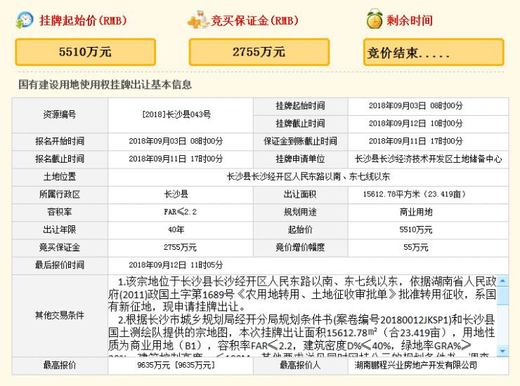 流拍与高溢价率并现 长沙县两商业用地今日迎来拍卖