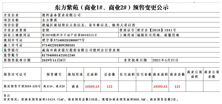 东方紫苑(商业1#、商业2#)预售变更公示
