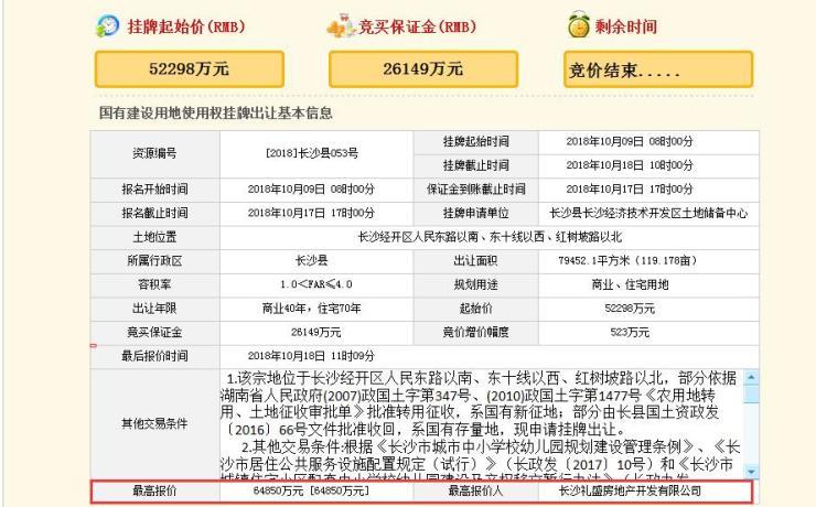 长沙县经开区商住地块打破底价定律 25轮竞价