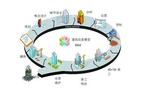裝配式建筑里的奧秘:佛山開始像造汽車一樣精工造房