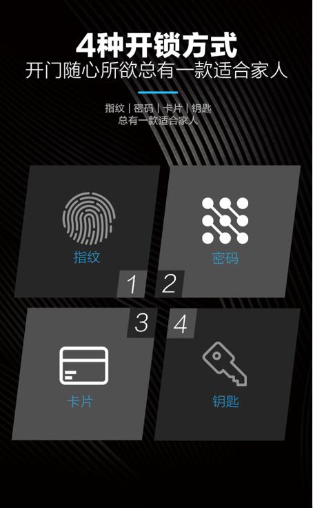 当名门智能锁遇上传统机械锁,谁更能保护您的家居安全?