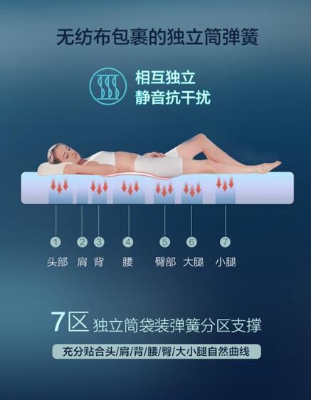 舒适新体验!顾家负氧离子乳胶床垫助阵西湖国际博览会