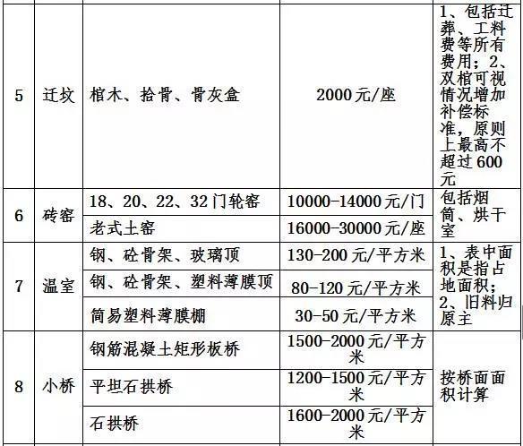 临沂市人民政府拟征收土地公告!23个地块!涉兰山数十个村居!