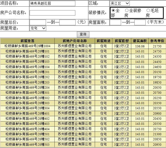 快讯|旭辉吴门府领130套住宅预售 备案均价23660元/㎡