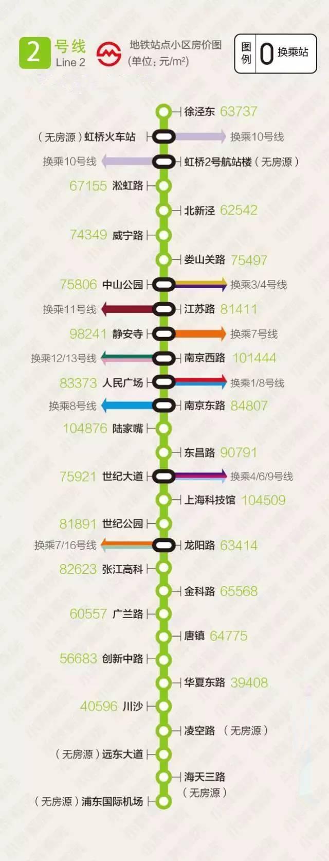 """【地铁房盘点】:龙湖·天璞2期成为14号线""""捡漏热门"""""""