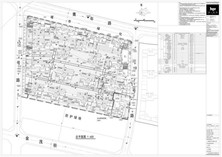 规划1289户居民!保利·领秀山九区建设总平面图公示
