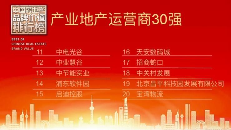 2018中国房地产品牌价值揭榜 昌发展位列产业地产运营商20