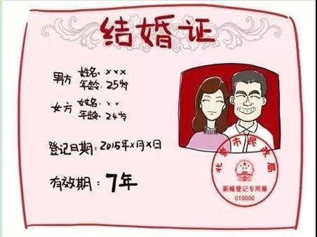沒領結婚證能共同貸款買房嗎?怎樣操作呢?