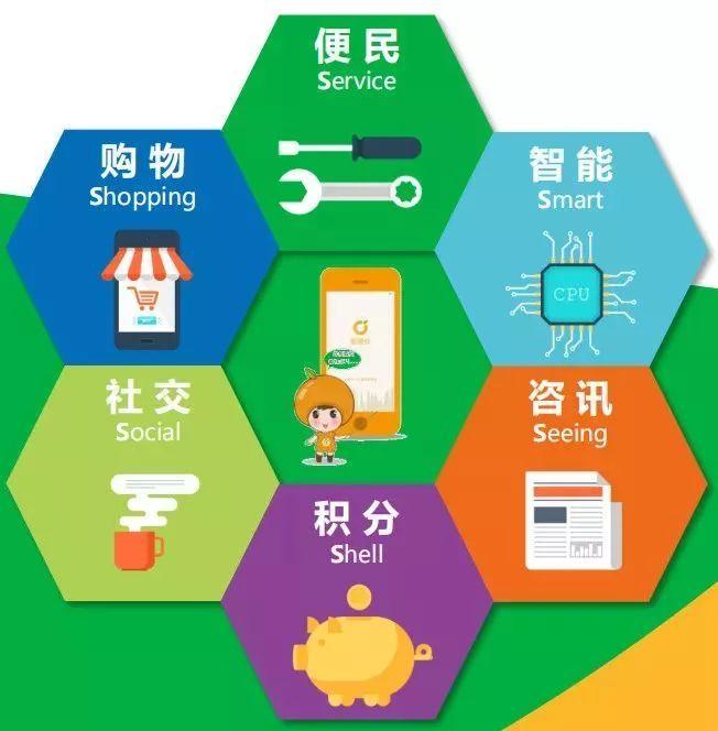 """新城悦正式挂牌上市,愿为每一位业主筑建""""暖橙色""""幸福社区"""