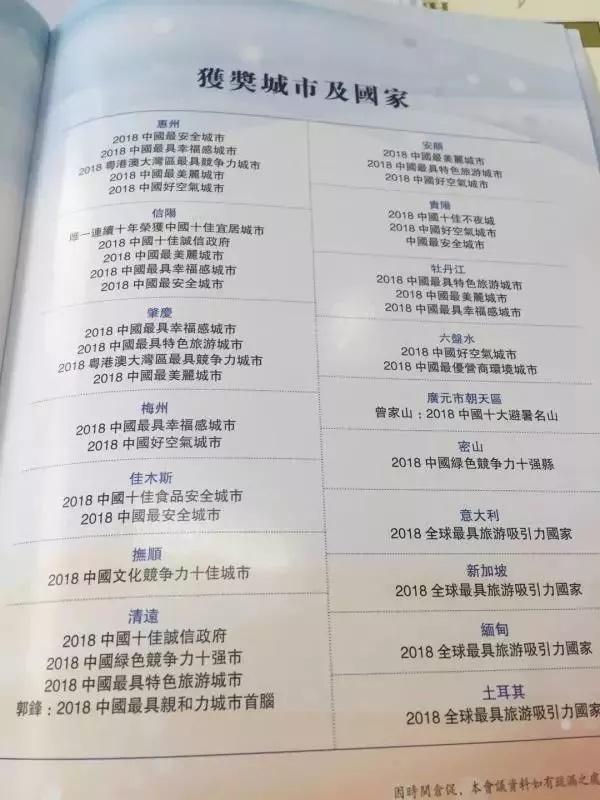 肇庆——荣膺四项城市大奖,一座宜居宜业宜游的机遇之城