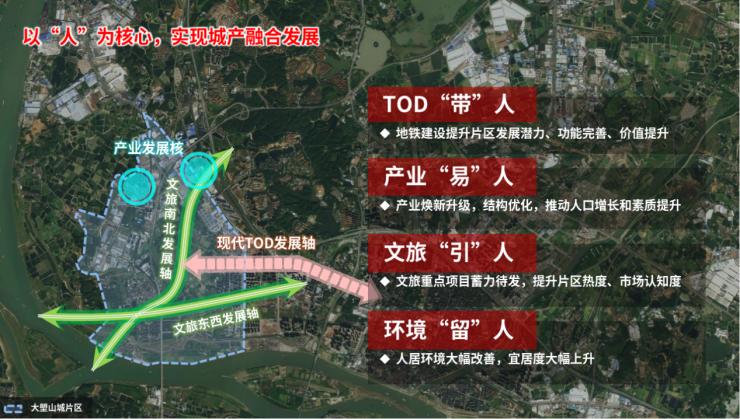 三水迎4号线TOD时代!北江新区·大塱山城启动!首推地块亮相