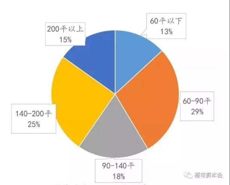 7折买房!法拍房全国超100万套,席卷北京深圳杭州成都