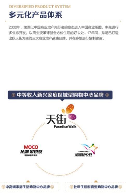 南京龙湖|预见城市发展 缔造繁华中心